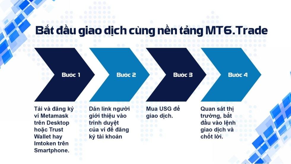 MT6 là gì? Liệu MT6 có phải là một